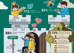 Infographic_Digital_Kingdom