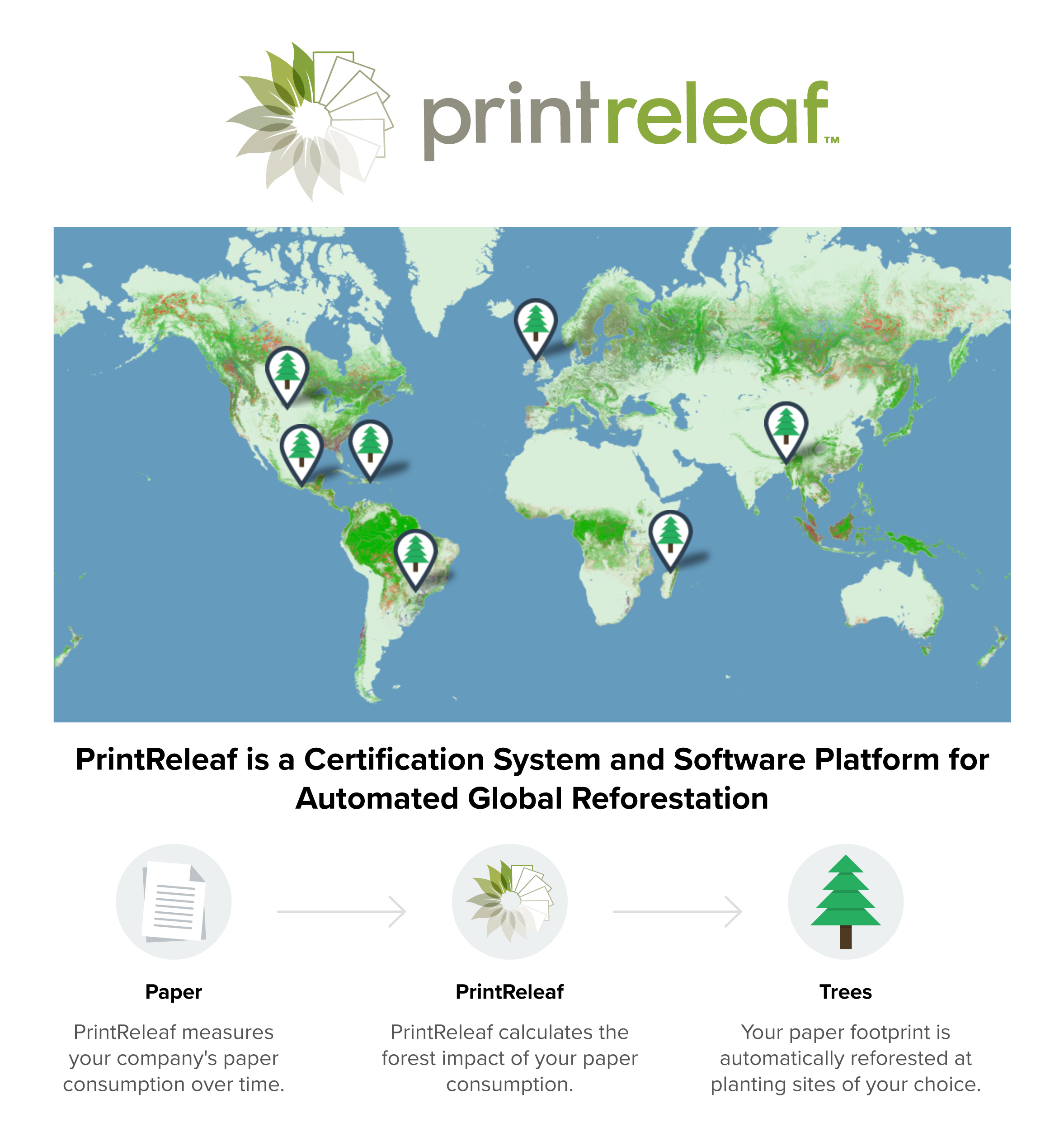 PrintReleaf is a certification system and software platform for Automated Global Reforestation.